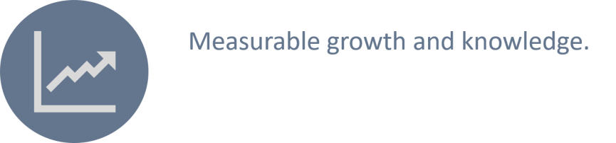 Measurable growth bar